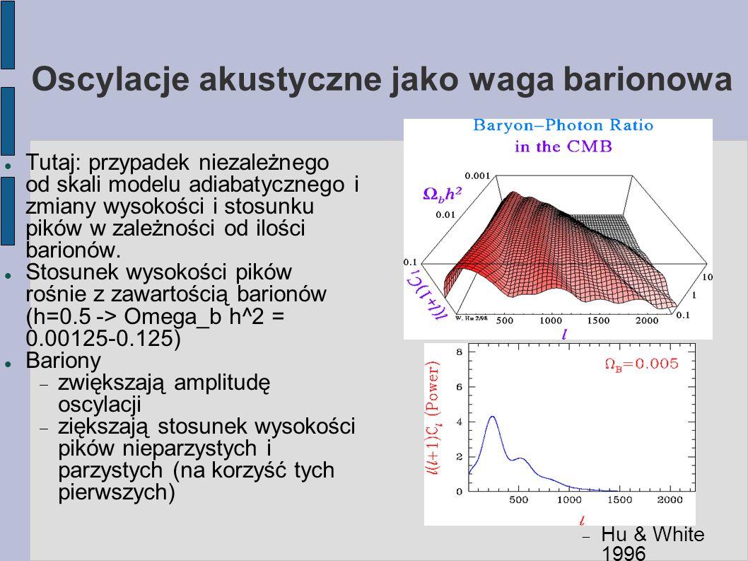 Oscylacje akustyczne jako waga barionowa Tutaj: przypadek niezależnego od skali modelu adiabatycznego i zmiany wysokości i stosunku pików w zależności od ilości barionów.