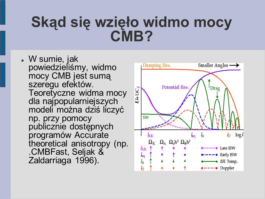 Skąd się wzięło widmo mocy CMB.