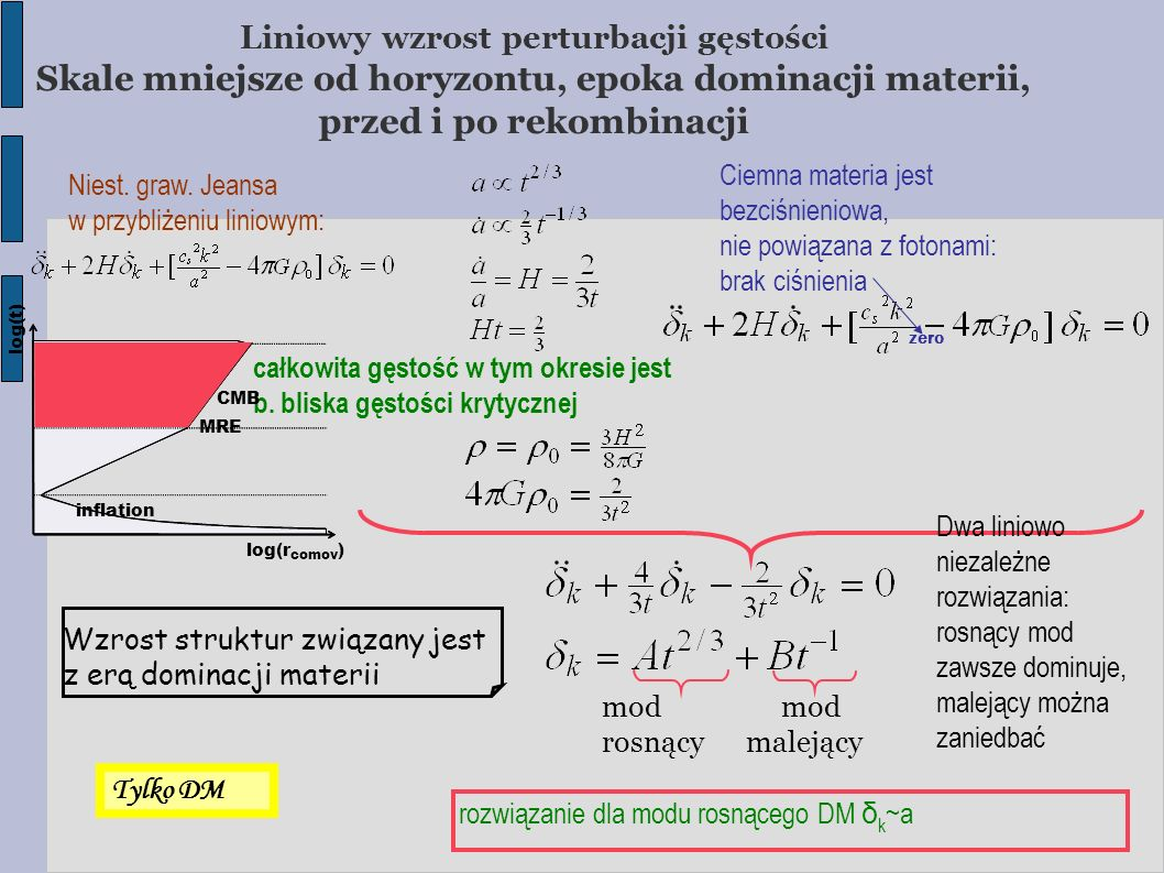 Liniowy wzrost perturbacji gęstości Skale mniejsze od horyzontu, epoka dominacji materii, przed i po rekombinacji mod rosnący malejący zero całkowita