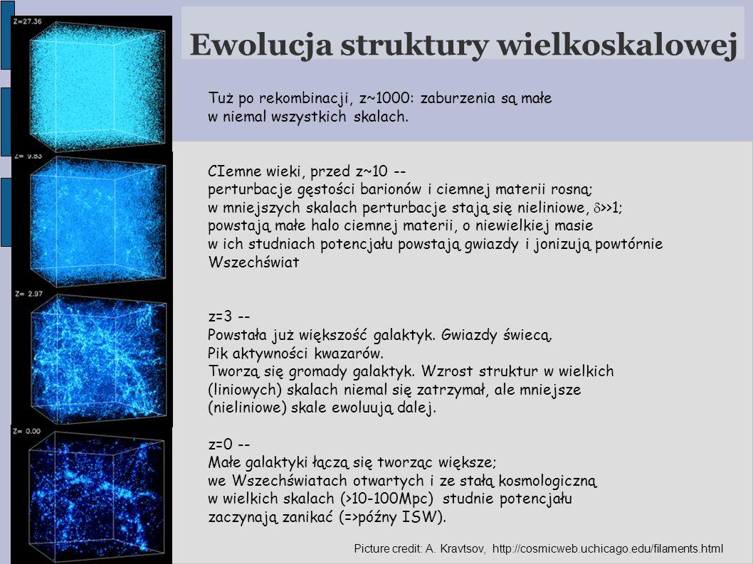 Ewolucja struktury wielkoskalowej Picture credit: A. Kravtsov, http://cosmicweb.uchicago.edu/filaments.html Tuż po rekombinacji, z~1000: zaburzenia są