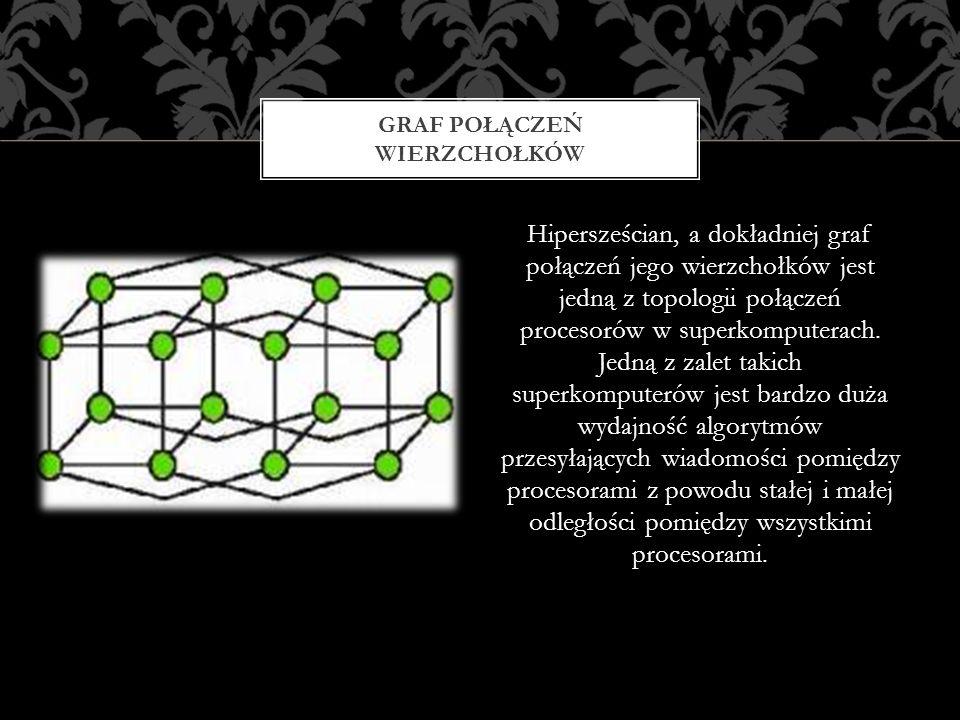 Hipersześcian, a dokładniej graf połączeń jego wierzchołków jest jedną z topologii połączeń procesorów w superkomputerach. Jedną z zalet takich superk
