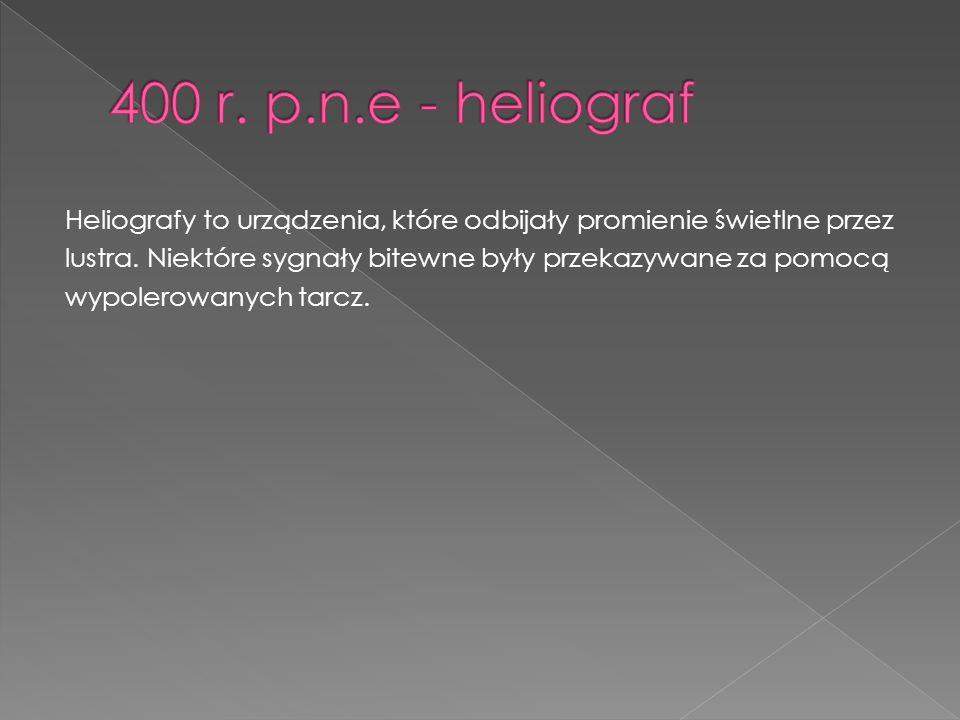 Heliografy to urządzenia, które odbijały promienie świetlne przez lustra.