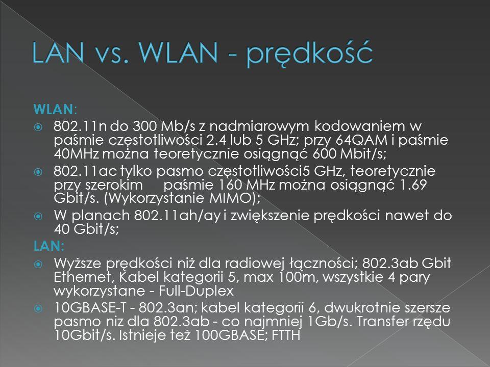 WLAN :  802.11n do 300 Mb/s z nadmiarowym kodowaniem w paśmie częstotliwości 2.4 lub 5 GHz; przy 64QAM i paśmie 40MHz można teoretycznie osiągnąć 600