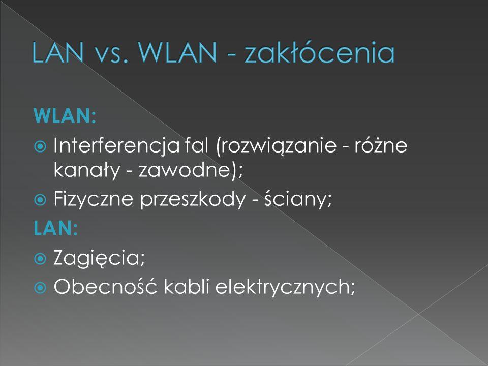 WLAN:  Interferencja fal (rozwiązanie - różne kanały - zawodne);  Fizyczne przeszkody - ściany; LAN:  Zagięcia;  Obecność kabli elektrycznych;