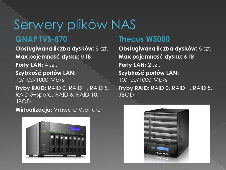 QNAP TVS-870 Obsługiwana liczba dysków: 8 szt. Max pojemność dysku: 8 TB Porty LAN: 4 szt. Szybkość portów LAN: 10/100/1000 Mb/s Tryby RAID: RAID 0, R