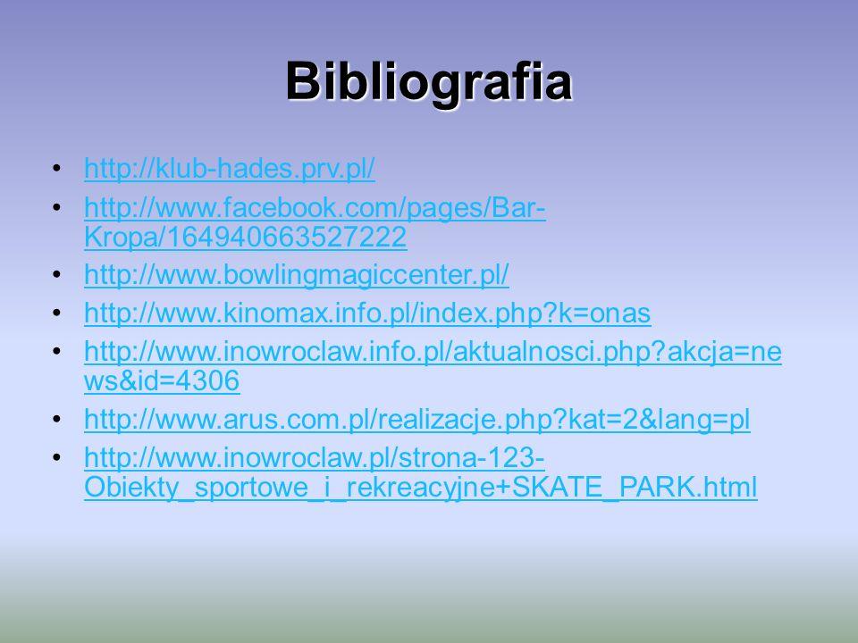 Bibliografia http://klub-hades.prv.pl/ http://www.facebook.com/pages/Bar- Kropa/164940663527222http://www.facebook.com/pages/Bar- Kropa/164940663527222 http://www.bowlingmagiccenter.pl/ http://www.kinomax.info.pl/index.php?k=onas http://www.inowroclaw.info.pl/aktualnosci.php?akcja=ne ws&id=4306http://www.inowroclaw.info.pl/aktualnosci.php?akcja=ne ws&id=4306 http://www.arus.com.pl/realizacje.php?kat=2&lang=pl http://www.inowroclaw.pl/strona-123- Obiekty_sportowe_i_rekreacyjne+SKATE_PARK.htmlhttp://www.inowroclaw.pl/strona-123- Obiekty_sportowe_i_rekreacyjne+SKATE_PARK.html