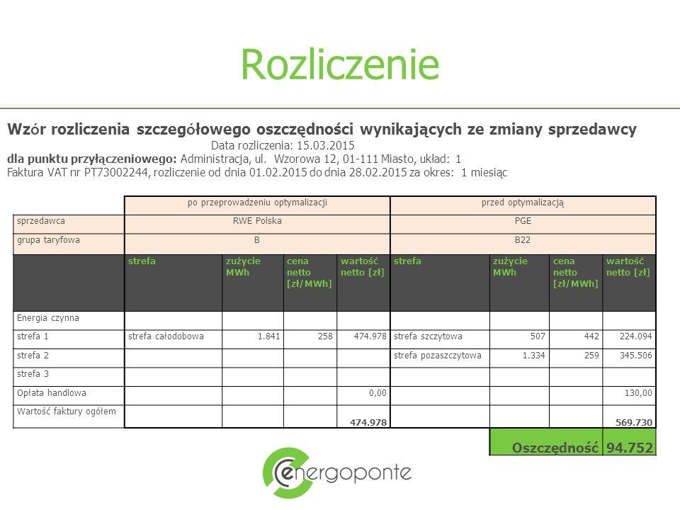 Rozliczenie po przeprowadzeniu optymalizacjiprzed optymalizacją sprzedawcaRWE PolskaPGE grupa taryfowaBB22 strefazużycie MWh cena netto [zł/MWh] wartość netto [zł] strefazużycie MWh cena netto [zł/MWh] wartość netto [zł] Energia czynna strefa 1strefa całodobowa 1.841 258 474.978strefa szczytowa 507 442 224.094 strefa 2strefa pozaszczytowa 1.334 259 345.506 strefa 3 Opłata handlowa 0,00 130,00 Wartość faktury ogółem 474.978 569.730 Oszczędność 94.752 Wz ó r rozliczenia szczeg ó łowego oszczędności wynikających ze zmiany sprzedawcy Data rozliczenia: 15.03.2015 dla punktu przyłączeniowego: Administracja, ul.