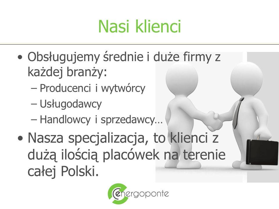 Nasi klienci Obsługujemy średnie i duże firmy z każdej branży: –Producenci i wytwórcy –Usługodawcy –Handlowcy i sprzedawcy… Nasza specjalizacja, to klienci z dużą ilością placówek na terenie całej Polski.