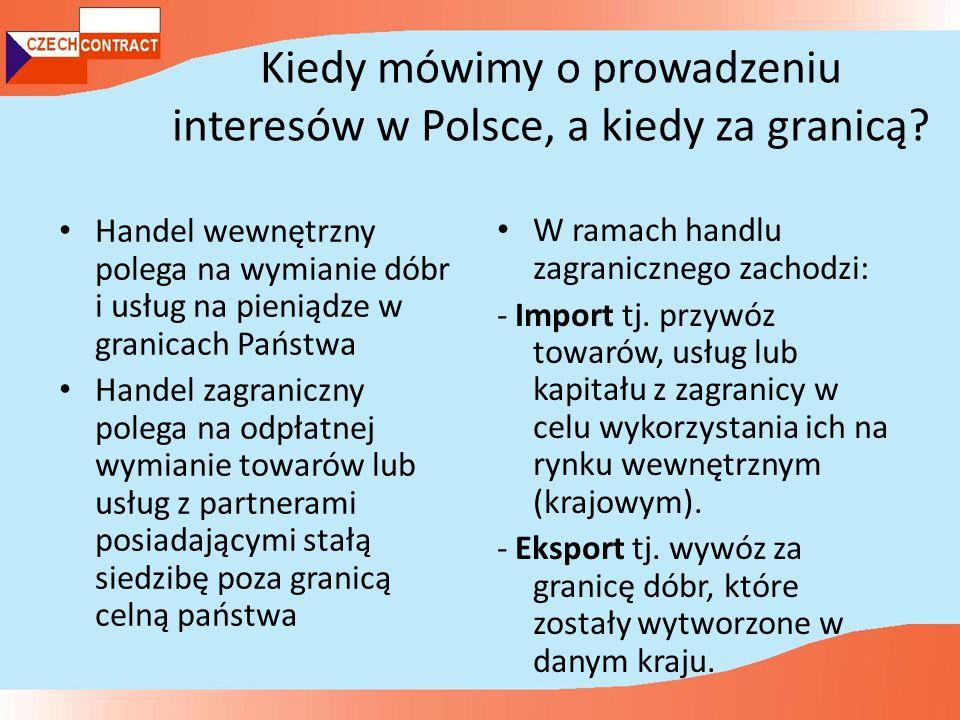 Kiedy mówimy o prowadzeniu interesów w Polsce, a kiedy za granicą.