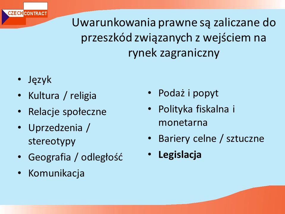 Uwarunkowania prawne są zaliczane do przeszkód związanych z wejściem na rynek zagraniczny Język Kultura / religia Relacje społeczne Uprzedzenia / stereotypy Geografia / odległość Komunikacja Podaż i popyt Polityka fiskalna i monetarna Bariery celne / sztuczne Legislacja