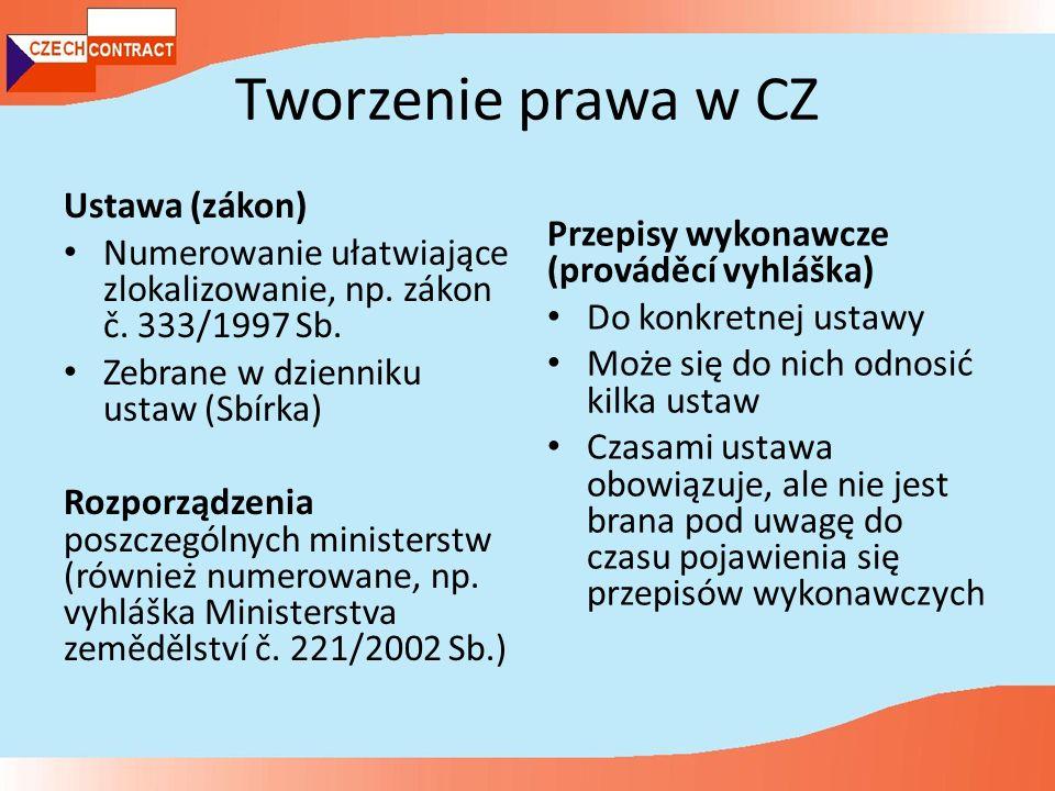 Tworzenie prawa w CZ Ustawa (zákon) Numerowanie ułatwiające zlokalizowanie, np.