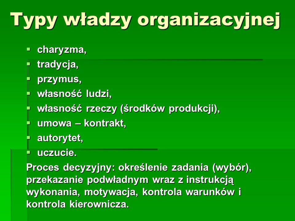 Typy władzy organizacyjnej  charyzma,  tradycja,  przymus,  własność ludzi,  własność rzeczy (środków produkcji),  umowa – kontrakt,  autorytet,  uczucie.