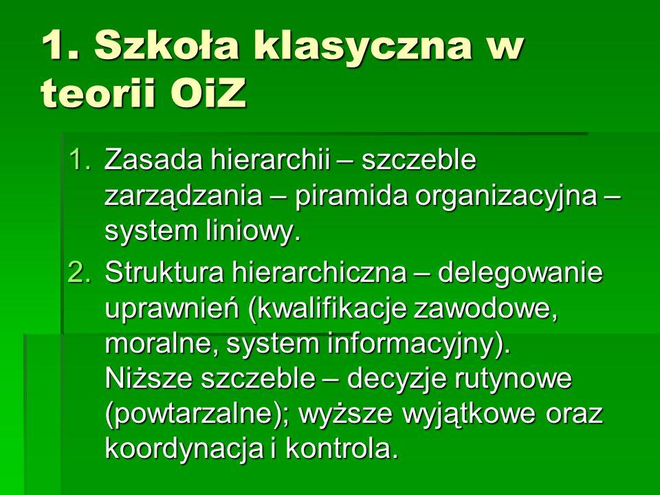 1. Szkoła klasyczna w teorii OiZ 1.Zasada hierarchii – szczeble zarządzania – piramida organizacyjna – system liniowy. 2.Struktura hierarchiczna – del