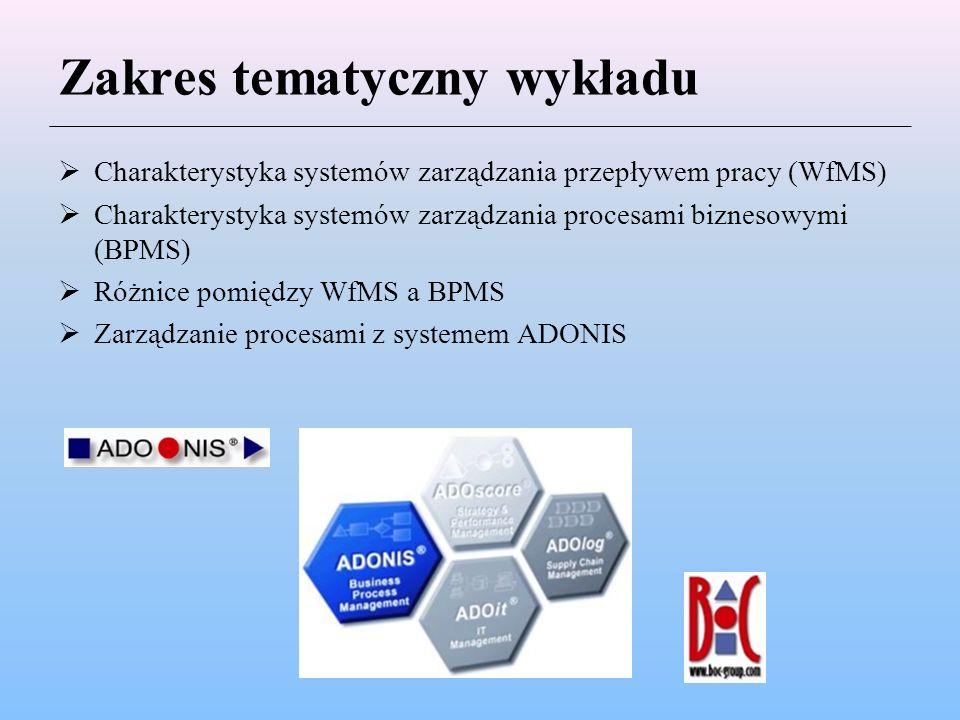 Zakres tematyczny wykładu  Charakterystyka systemów zarządzania przepływem pracy (WfMS)  Charakterystyka systemów zarządzania procesami biznesowymi (BPMS)  Różnice pomiędzy WfMS a BPMS  Zarządzanie procesami z systemem ADONIS