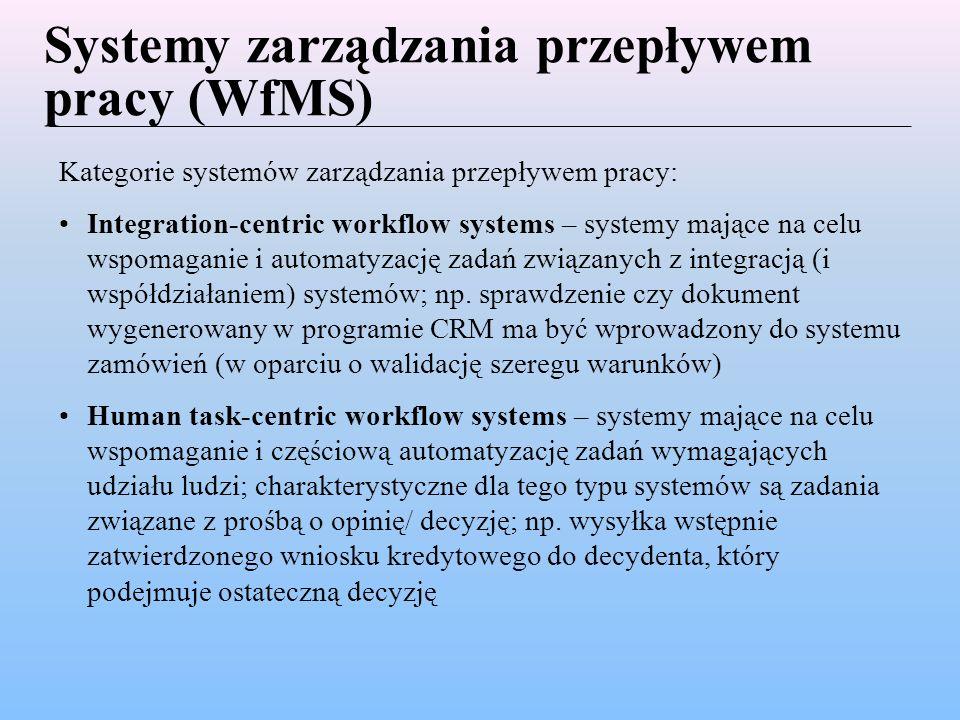 Systemy zarządzania przepływem pracy (WfMS) Kategorie systemów zarządzania przepływem pracy: Integration-centric workflow systems – systemy mające na celu wspomaganie i automatyzację zadań związanych z integracją (i współdziałaniem) systemów; np.