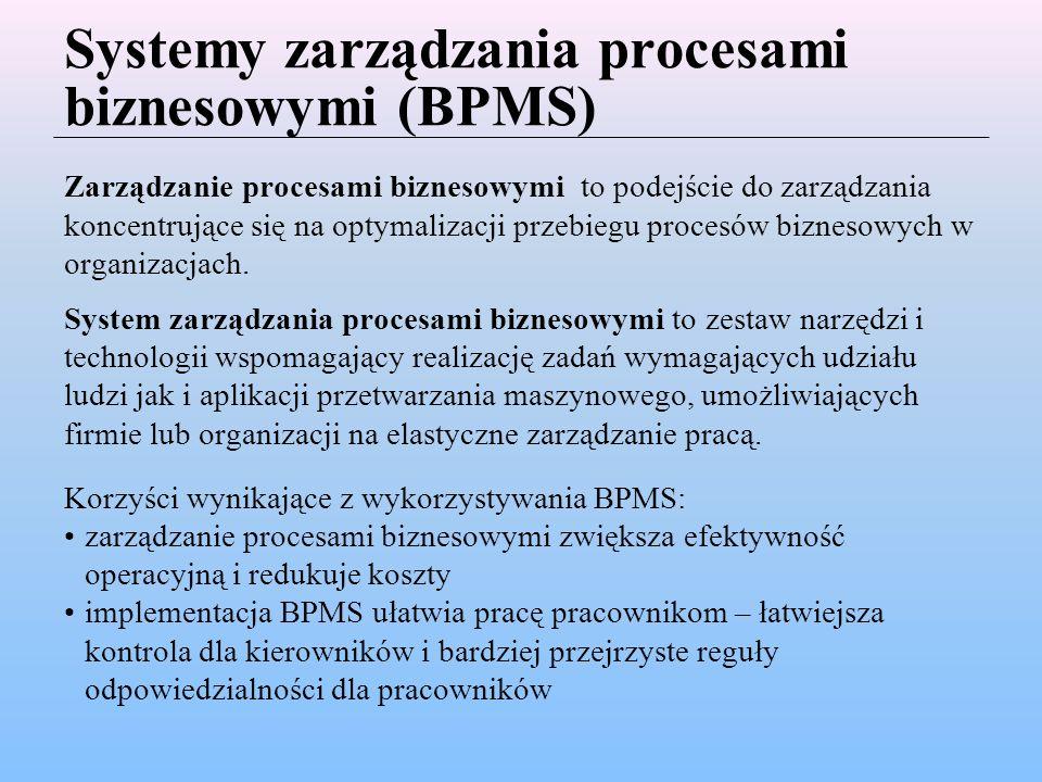 Systemy zarządzania procesami biznesowymi (BPMS) Zarządzanie procesami biznesowymi to podejście do zarządzania koncentrujące się na optymalizacji przebiegu procesów biznesowych w organizacjach.