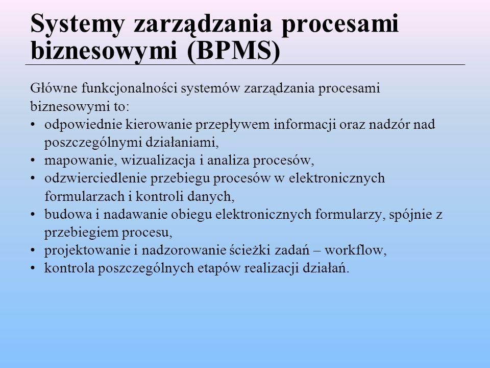 Systemy zarządzania procesami biznesowymi (BPMS) Główne funkcjonalności systemów zarządzania procesami biznesowymi to: odpowiednie kierowanie przepływem informacji oraz nadzór nad poszczególnymi działaniami, mapowanie, wizualizacja i analiza procesów, odzwierciedlenie przebiegu procesów w elektronicznych formularzach i kontroli danych, budowa i nadawanie obiegu elektronicznych formularzy, spójnie z przebiegiem procesu, projektowanie i nadzorowanie ścieżki zadań – workflow, kontrola poszczególnych etapów realizacji działań.