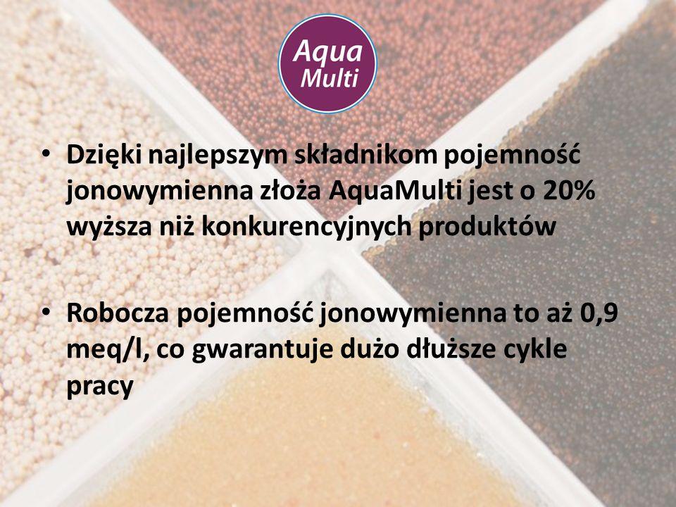 Dzięki najlepszym składnikom pojemność jonowymienna złoża AquaMulti jest o 20% wyższa niż konkurencyjnych produktów Robocza pojemność jonowymienna to