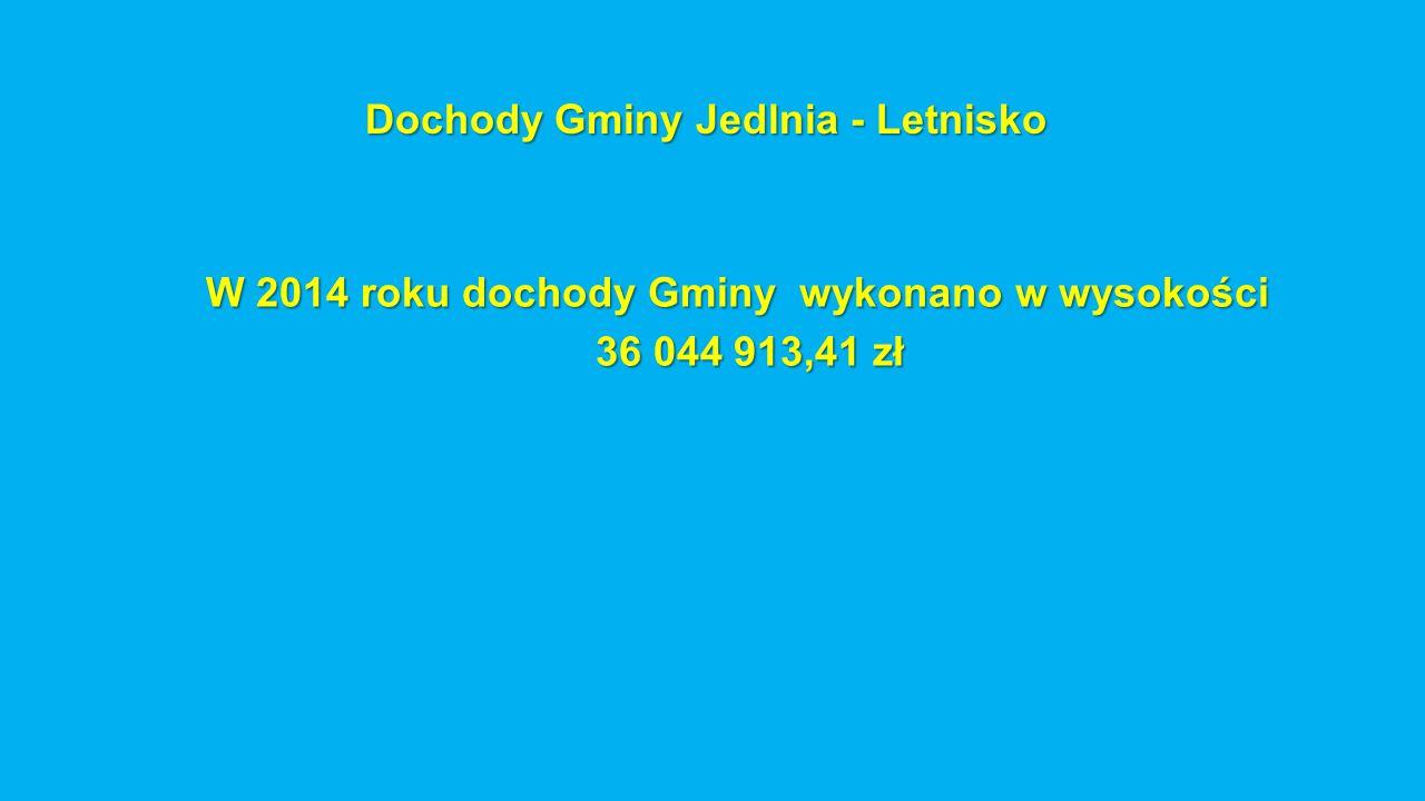 Dochody Gminy Jedlnia - Letnisko W 2014 roku dochody Gminy wykonano w wysokości 36 044 913,41 zł 36 044 913,41 zł