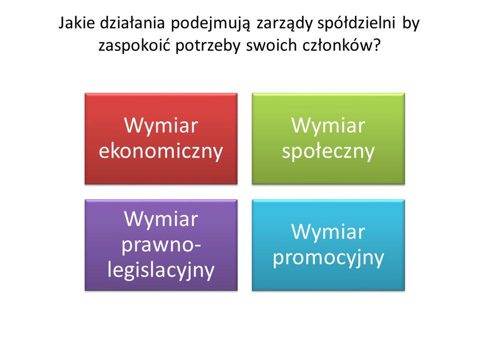 Jakie działania podejmują zarządy spółdzielni by zaspokoić potrzeby swoich członków.