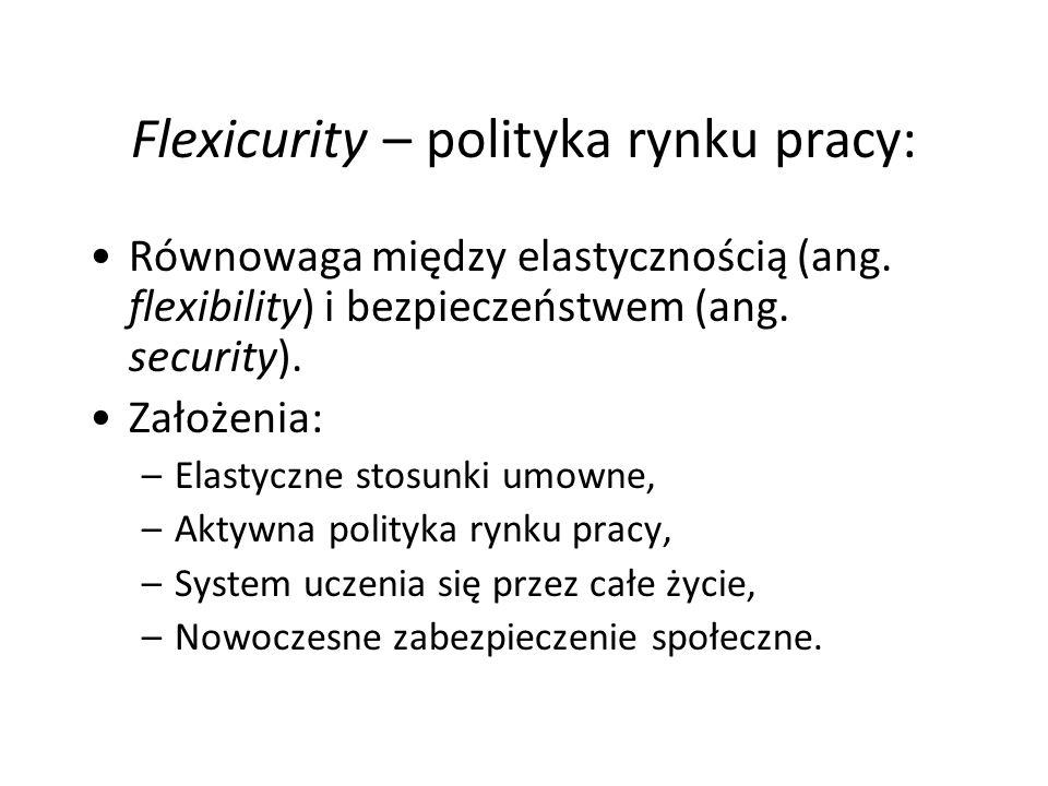 Flexicurity – polityka rynku pracy: Równowaga między elastycznością (ang. flexibility) i bezpieczeństwem (ang. security). Założenia: –Elastyczne stosu
