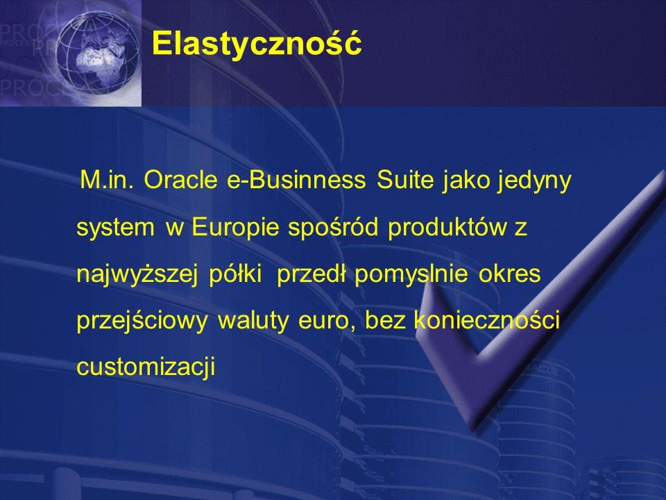 Elastyczność M.in.