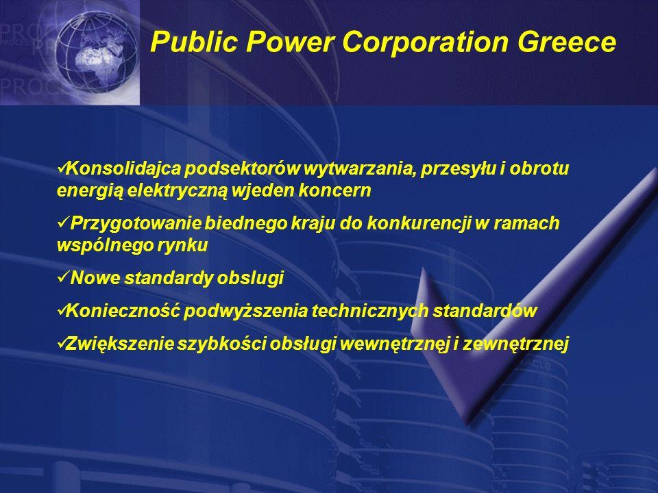 Public Power Corporation Greece Konsolidajca podsektorów wytwarzania, przesyłu i obrotu energią elektryczną wjeden koncern Przygotowanie biednego kraju do konkurencji w ramach wspólnego rynku Nowe standardy obslugi Konieczność podwyższenia technicznych standardów Zwiększenie szybkości obsługi wewnętrznęj i zewnętrznej