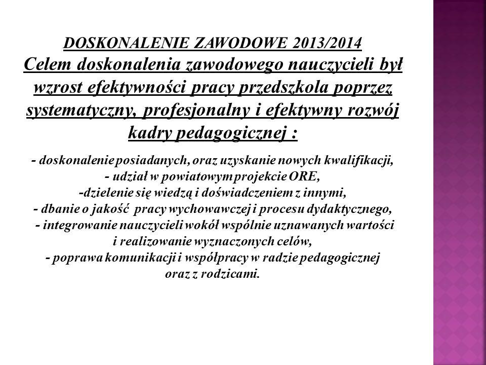 Lp.Tematyka doskonaleniaForma doskonalenia 1.