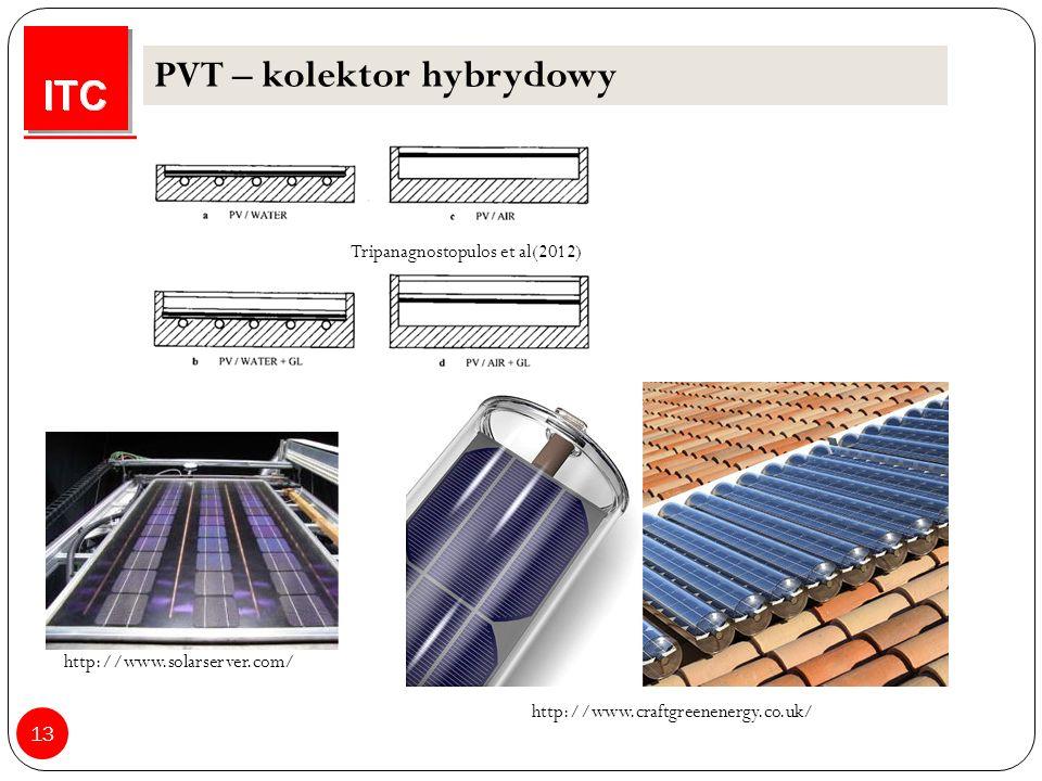 13 http://www.craftgreenenergy.co.uk/ http://www.solarserver.com/ Tripanagnostopulos et al(2012) PVT – kolektor hybrydowy