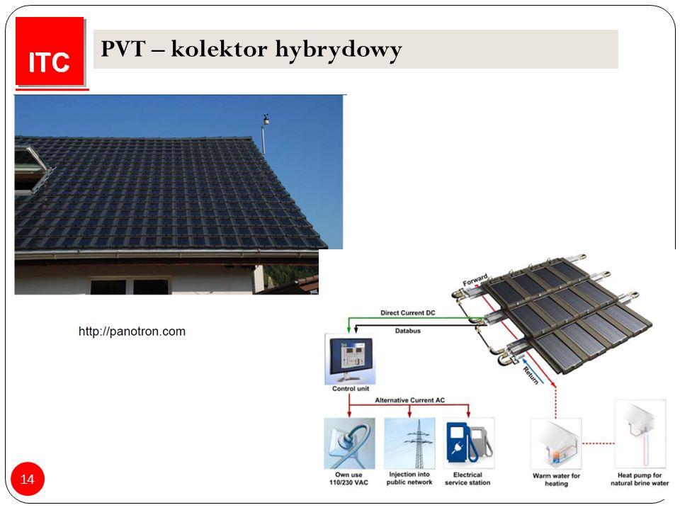 14 PVT – kolektor hybrydowy