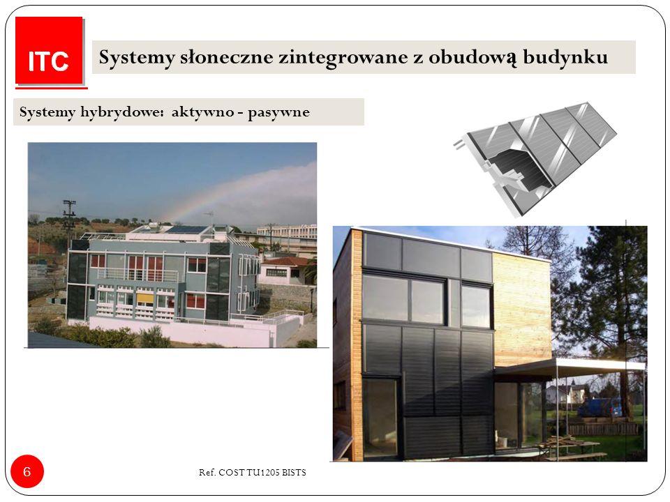 6 Systemy słoneczne zintegrowane z obudow ą budynku Systemy hybrydowe: aktywno - pasywne Ref.