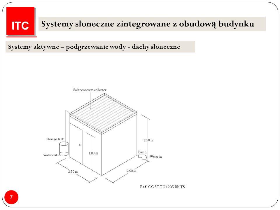 7 Systemy słoneczne zintegrowane z obudow ą budynku Systemy aktywne – podgrzewanie wody - dachy słoneczne Ref.