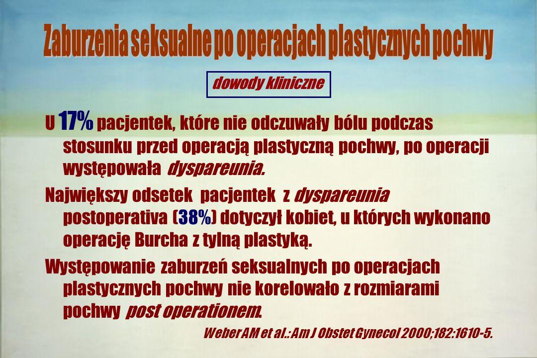 """rekomendacje Rozmiar wejścia do pochwy po kolpomyoperineoplastyce Szkoła niemiecka: 3 palce Szkoła amerykańska: 2 palce """"Nawet doświadczonemu chirurgowi, który omawia przed operacją preferencję pacjentki co do rozmiaru wejścia do pochwy, przydarzyć się może konieczności jej operacyjnego korygowania na skutek niemożności podjęcia przez pacjentkę współżycia po operacji Te Linde&Thompson: Operative Gynecology, 1997 Metoda korekcji: naciąć podłużnie - szyć poprzecznie"""