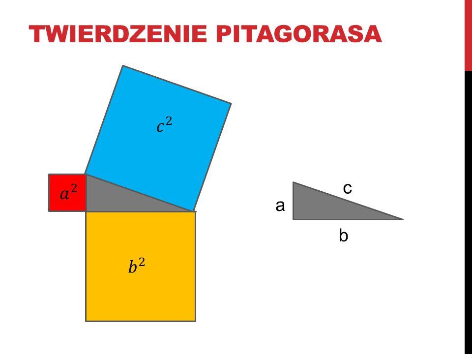 TWIERDZENIE PITAGORASA a b c