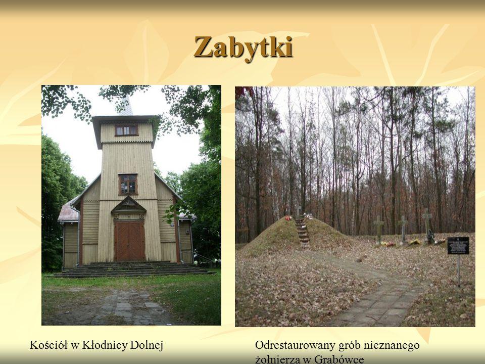 Zabytki Kościół w Kłodnicy DolnejOdrestaurowany grób nieznanego żołnierza w Grabówce
