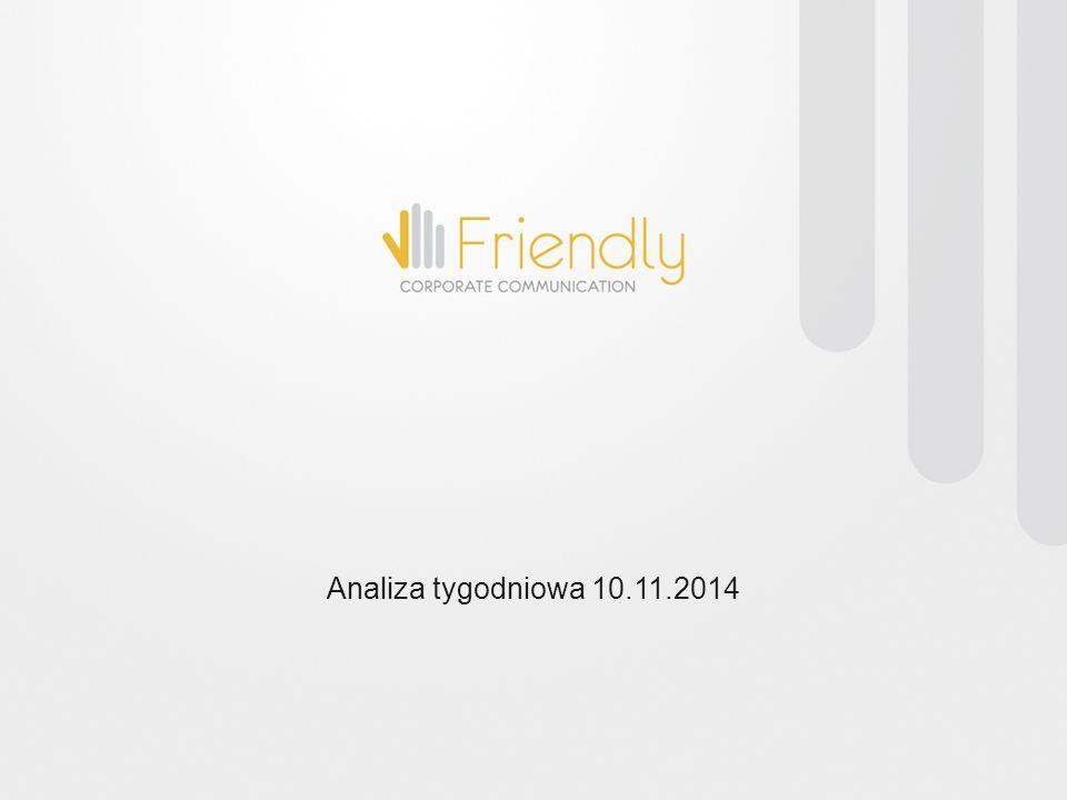 Analiza tygodniowa 10.11.2014
