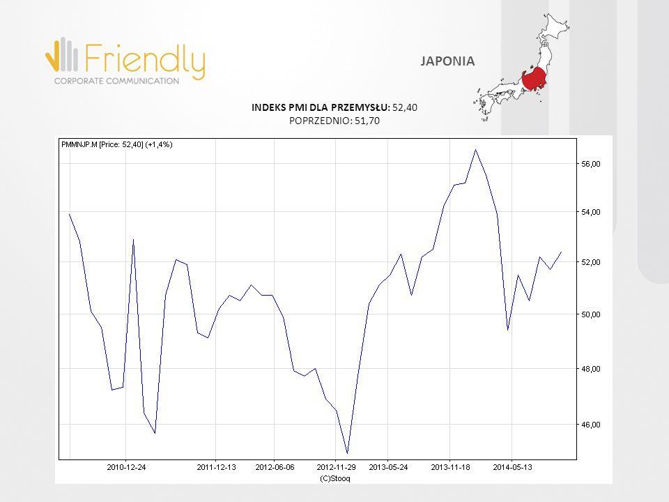 INDEKS PMI DLA PRZEMYSŁU: 52,40 POPRZEDNIO: 51,70 JAPONIA