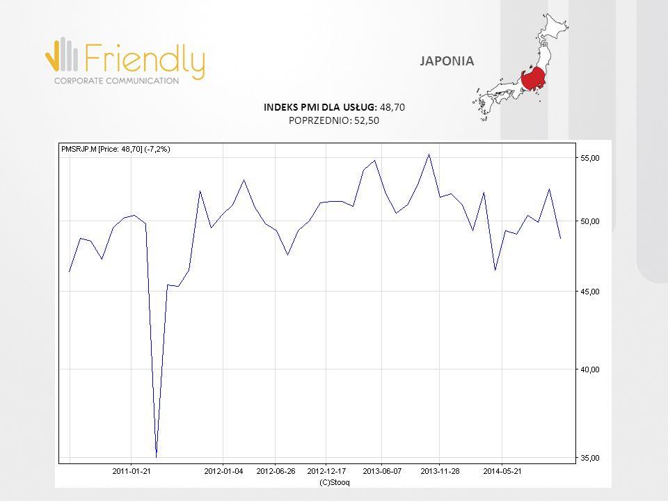 INDEKS PMI DLA USŁUG: 48,70 POPRZEDNIO: 52,50 JAPONIA