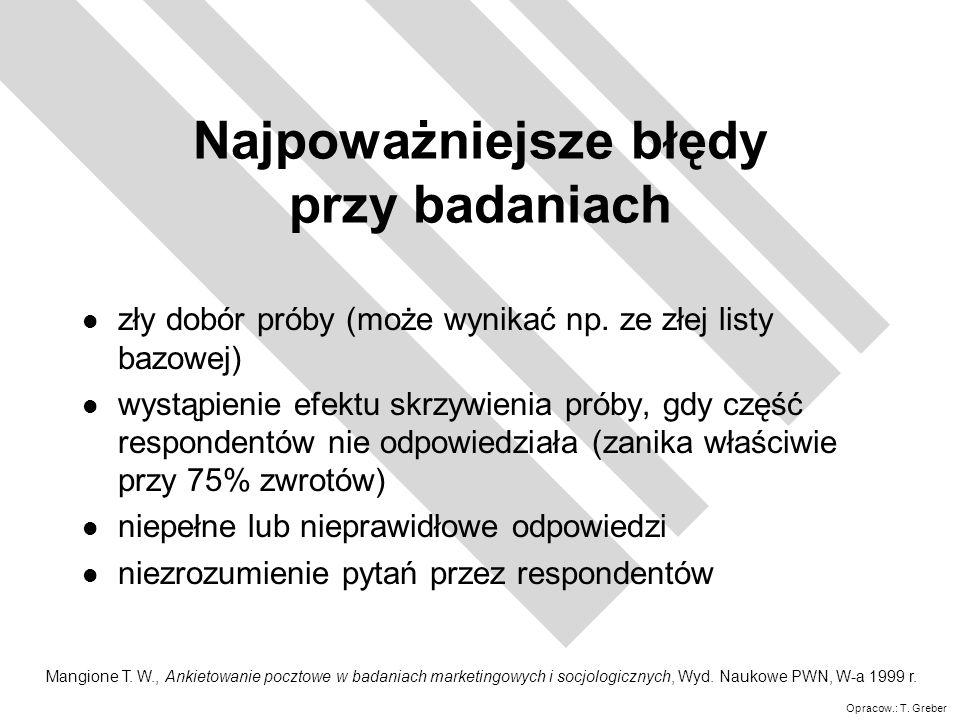 Opracow.: T.Greber Najpoważniejsze błędy przy badaniach l zły dobór próby (może wynikać np.