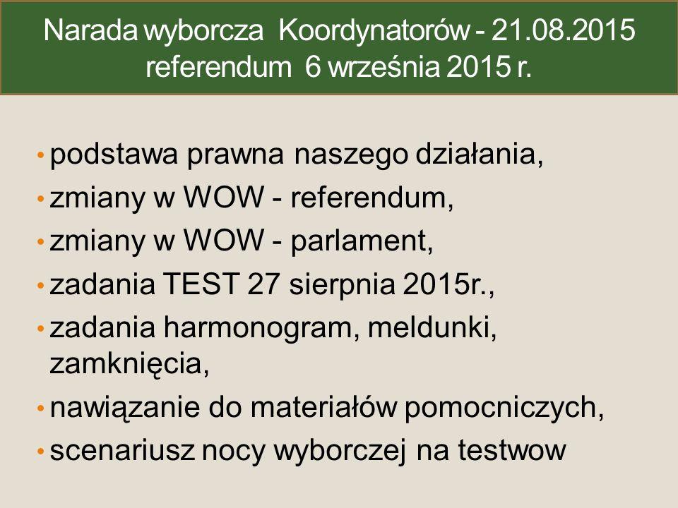 Narada wyborcza Koordynatorów - 21.08.2015 referendum 6 września 2015 r. podstawa prawna naszego działania, zmiany w WOW - referendum, zmiany w WOW -