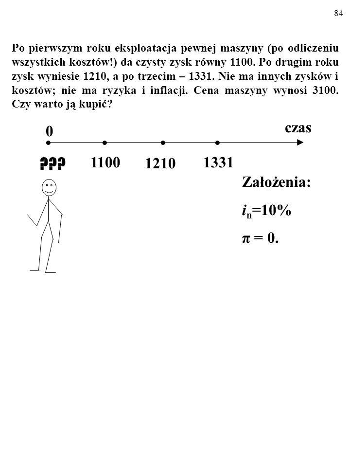 83 ZADANIE Po pierwszym roku eksploatacja pewnej maszyny (po odliczeniu wszystkich kosztów!) da czysty zysk równy 1100.