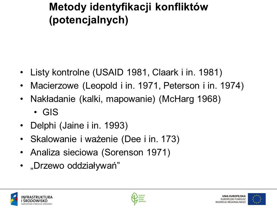 Metody identyfikacji konfliktów (potencjalnych) Listy kontrolne (USAID 1981, Claark i in. 1981) Macierzowe (Leopold i in. 1971, Peterson i in. 1974) N