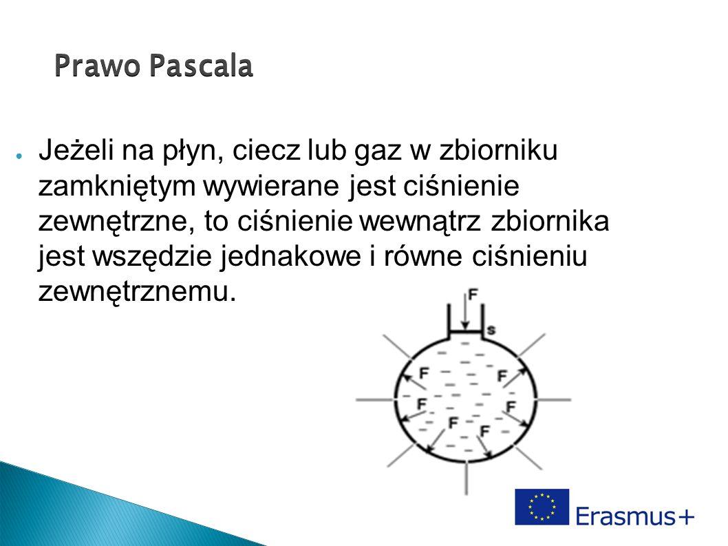 Prawo Pascala Prawo Pascala ● Jeżeli na płyn, ciecz lub gaz w zbiorniku zamkniętym wywierane jest ciśnienie zewnętrzne, to ciśnienie wewnątrz zbiornik