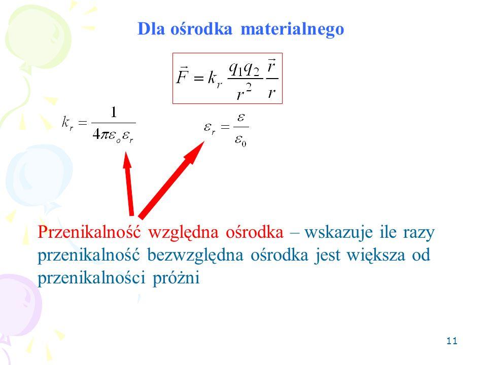 11 Dla ośrodka materialnego Przenikalność względna ośrodka – wskazuje ile razy przenikalność bezwzględna ośrodka jest większa od przenikalności próżni