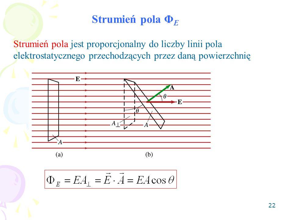 22 Strumień pola Φ E Strumień pola jest proporcjonalny do liczby linii pola elektrostatycznego przechodzących przez daną powierzchnię