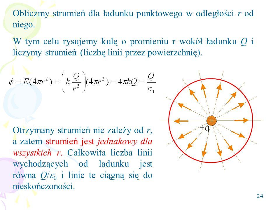 24 Obliczmy strumień dla ładunku punktowego w odległości r od niego. W tym celu rysujemy kulę o promieniu r wokół ładunku Q i liczymy strumień (liczbę