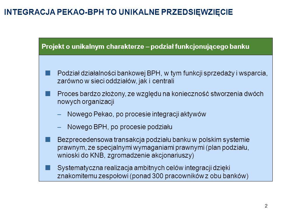 3 WYJĄTKOWA WIELKOŚĆ TRANSAKCJI, TAKŻE NA TLE CAŁEGO REGIONU Transakcje w sektorze bankowym w Polsce w latach 1998 – 2006 1 Lata Wartość transakcji, szacunki Mld EUR Podział BPH i sprzedaż BPH 200 3 Przejęcie Lukas Sprzedaż akcji BIG Banku Gdańskiego (Połączenie) Przejęcie Banku Handlowego Połączenie Pekao, PBK, PBG i BDK 4 7.0 5.0 4.0 3.0 2.0 1.0 0 199697989920000102030405062007 (Przejęcie Eurobanku) Największe transakcje w sektorze bankowym w Europie Środkowo-Wschodniej w latach 2005 – 2006 2 Mld EUR 7,23 Podział BPH i sprzedaż BPH200 3 3,75 Przejęcie BCR przez Erste Bank 0,97 Przejęcie Splitska Banka przez Societe Generale 0,65 Przejęcie Raiffeisen Bank Ukraine przez OTP 1Wybrane; bez transakcji prywatyzacji; dla transakcji przed 1999 w ECU 2Wybrane 3Cena akcji i EUR/PLN z 19 lutego 2007 r.; kapitalizacja rynkowa BPH 4Szacunkowo, kapitalizacja rynkowa Pekao z 30.06.1998 r.