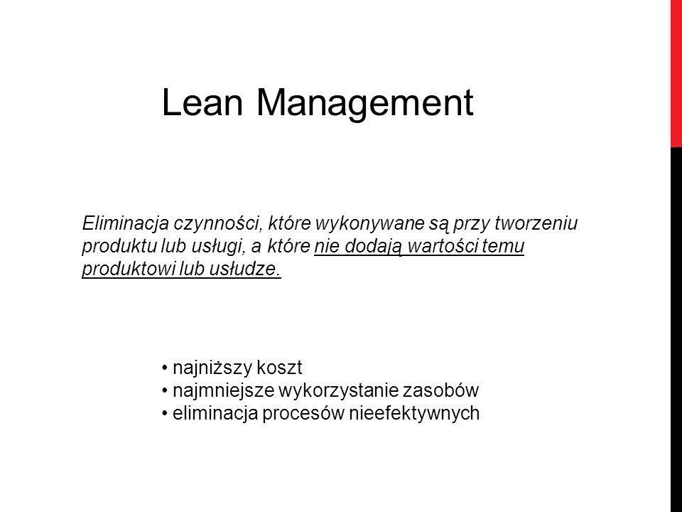 Lean Management Eliminacja czynności, które wykonywane są przy tworzeniu produktu lub usługi, a które nie dodają wartości temu produktowi lub usłudze.