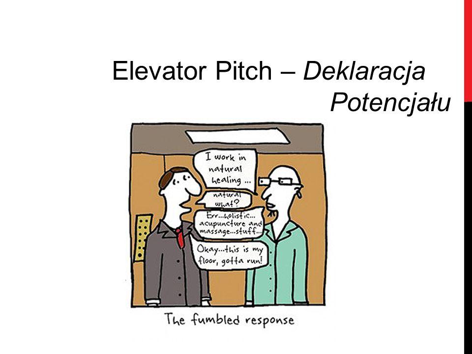 Elevator Pitch – Deklaracja Potencjału