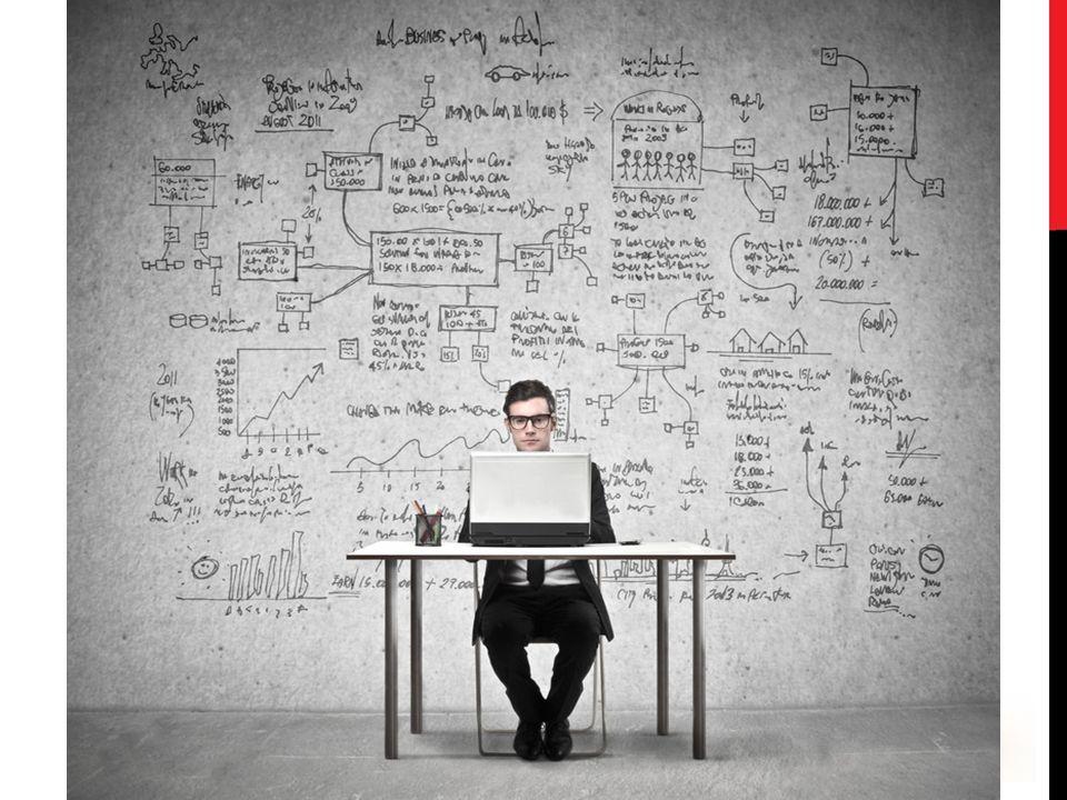 Jak powstaje biznes? 1. Genialna myśl 2. Początek realnej pracy nad myślą 3. Magazyny/wywiad/prestiż/jasny podział kompetencji –> SUKCES